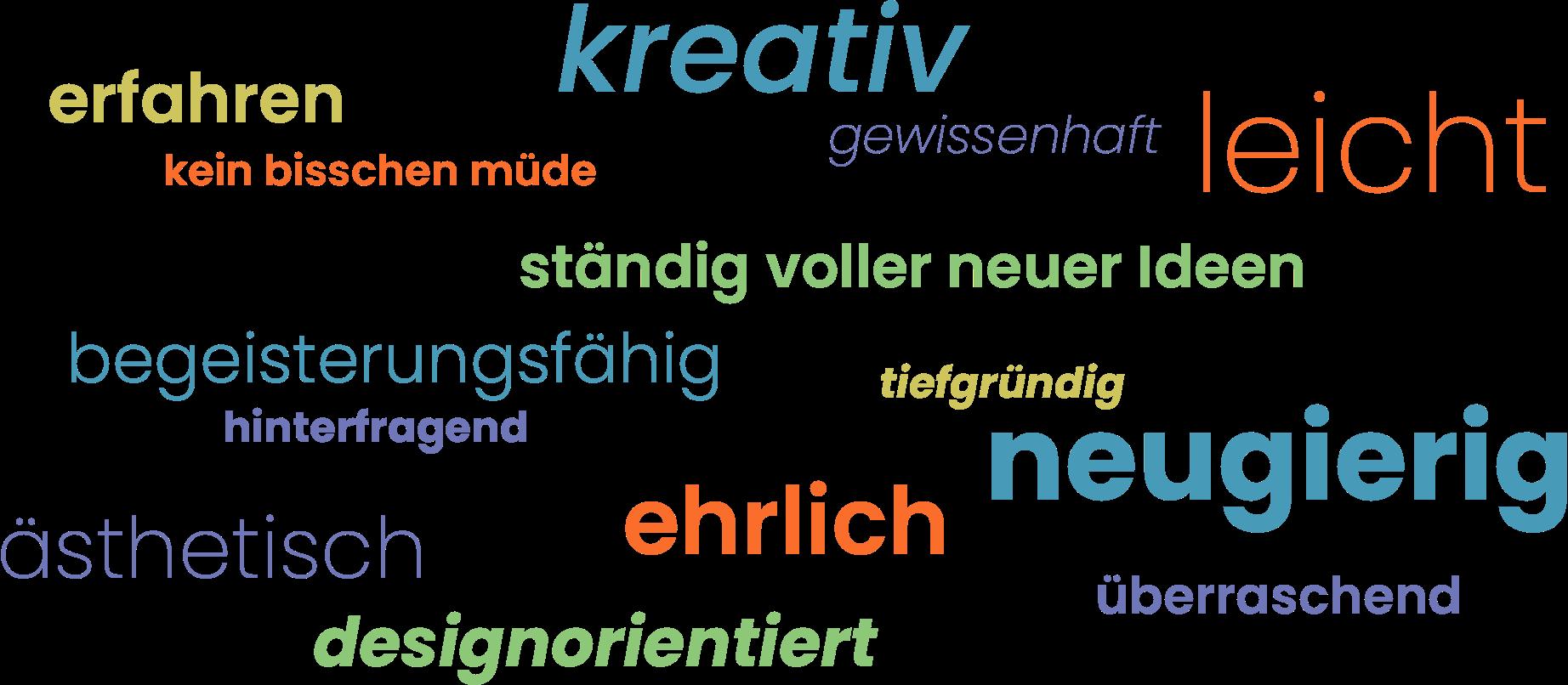 Wortwolke-Begriffe
